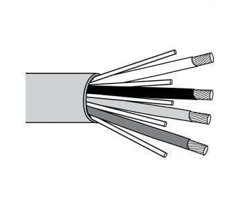 Chem-Gard 200 Cable