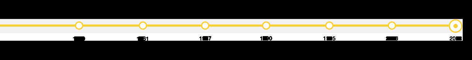 timeLineStandin2